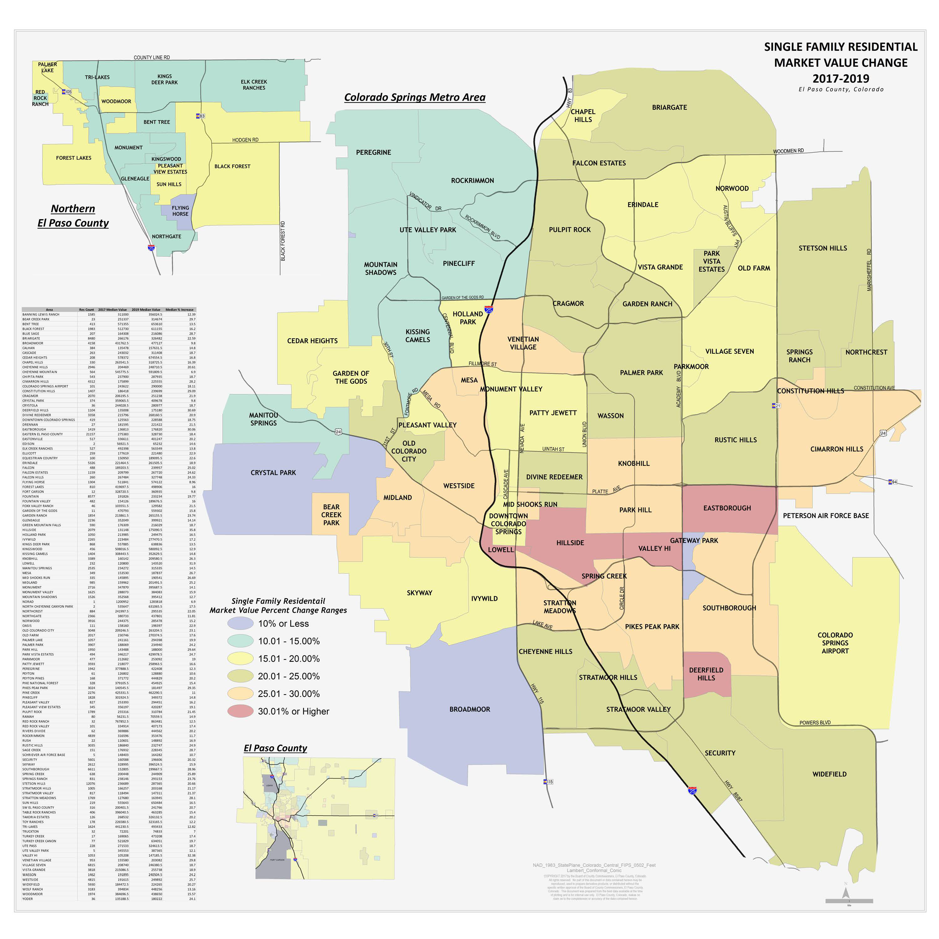 2017-2019 Res Percent Change by Community Area